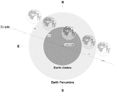 Visibilidad eclipse del 16/08/2008