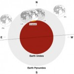 Último eclipse lunar del año 2009