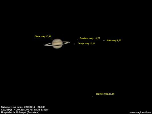 Saturno y sus Lunas