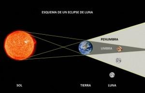 EclipsedeLuna05640x413