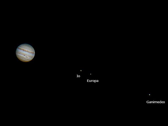 Júpiter, IO, Ganimedes y Europa