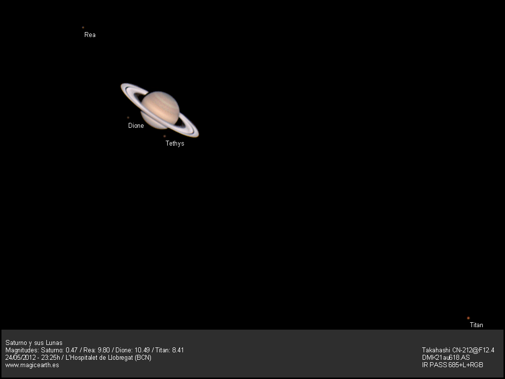 Saturno y sus Lunas, año 2012